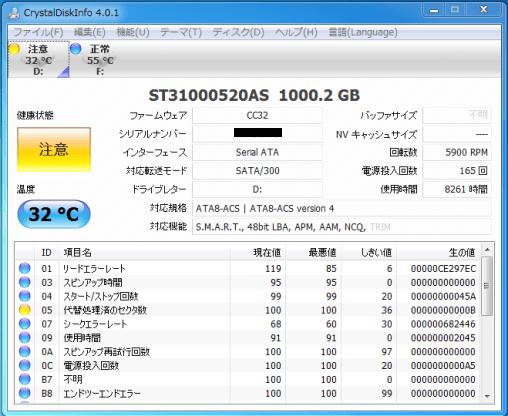 ハードディスクの寿命をチェックした画面