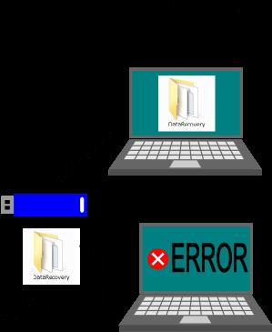 データ復旧ソフト入手